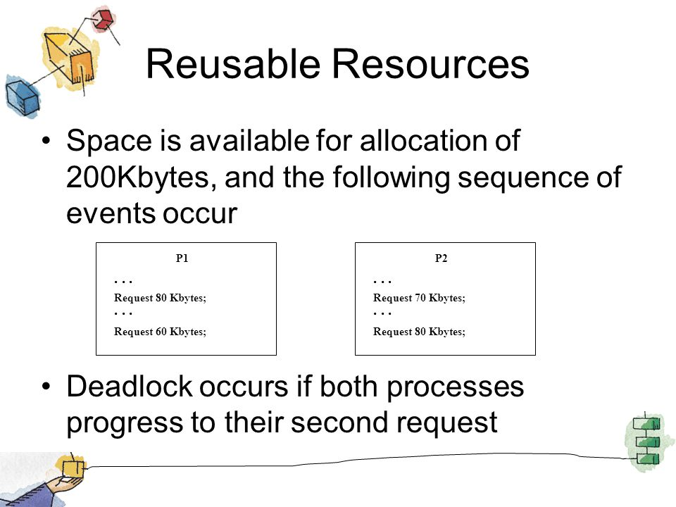 Deadlock Prevention No Preemption –Process must release resource and request again –OS may preempt a process to require it releases its resources Circular Wait –Define a linear ordering of resource types