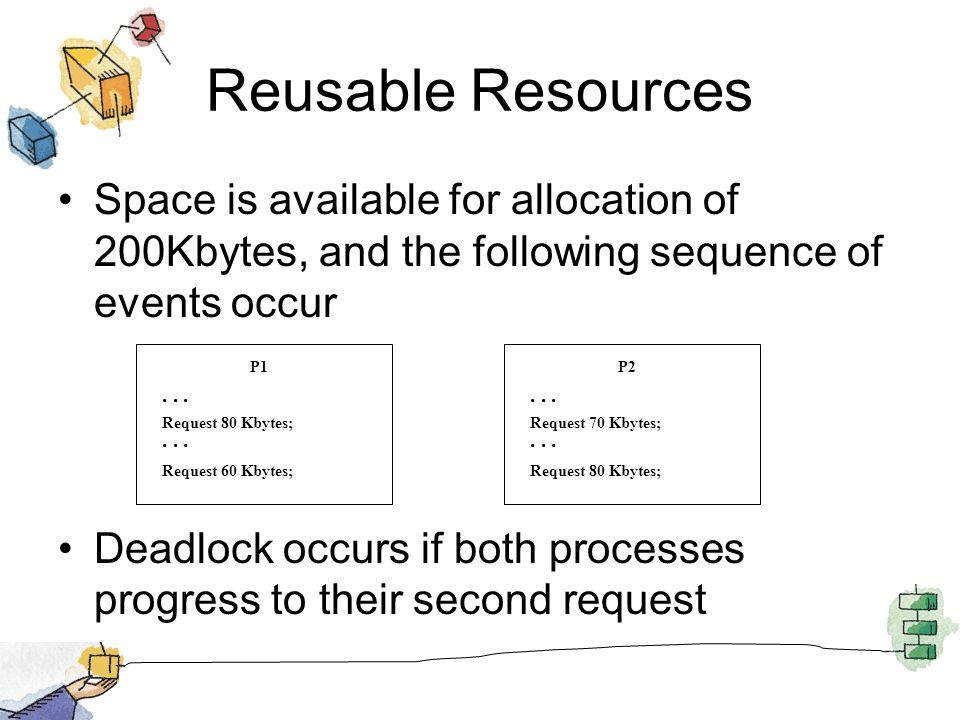 Solaris Synchronization Data Structures