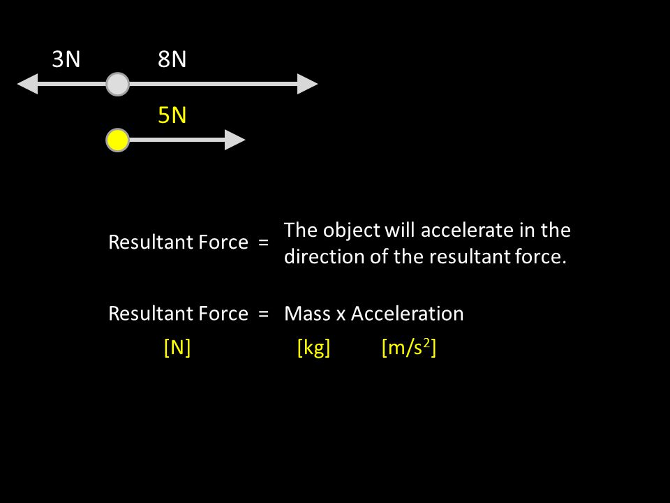 3N8N 5N The object will accelerate in the direction of the resultant force.