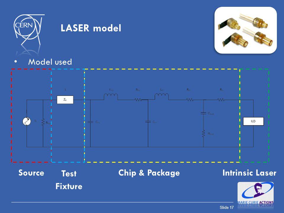 Slide 17 LASER model Model used SourceChip & PackageIntrinsic Laser Test Fixture