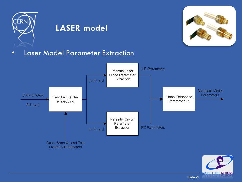Slide 22 Laser Model Parameter Extraction LASER model