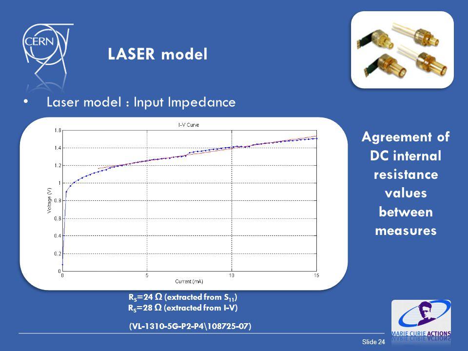Slide 24 Laser model : Input Impedance (VL-1310-5G-P2-P4\108725-07) LASER model R S =24 Ω (extracted from S 11 ) R S =28 Ω (extracted from I-V) Agreem