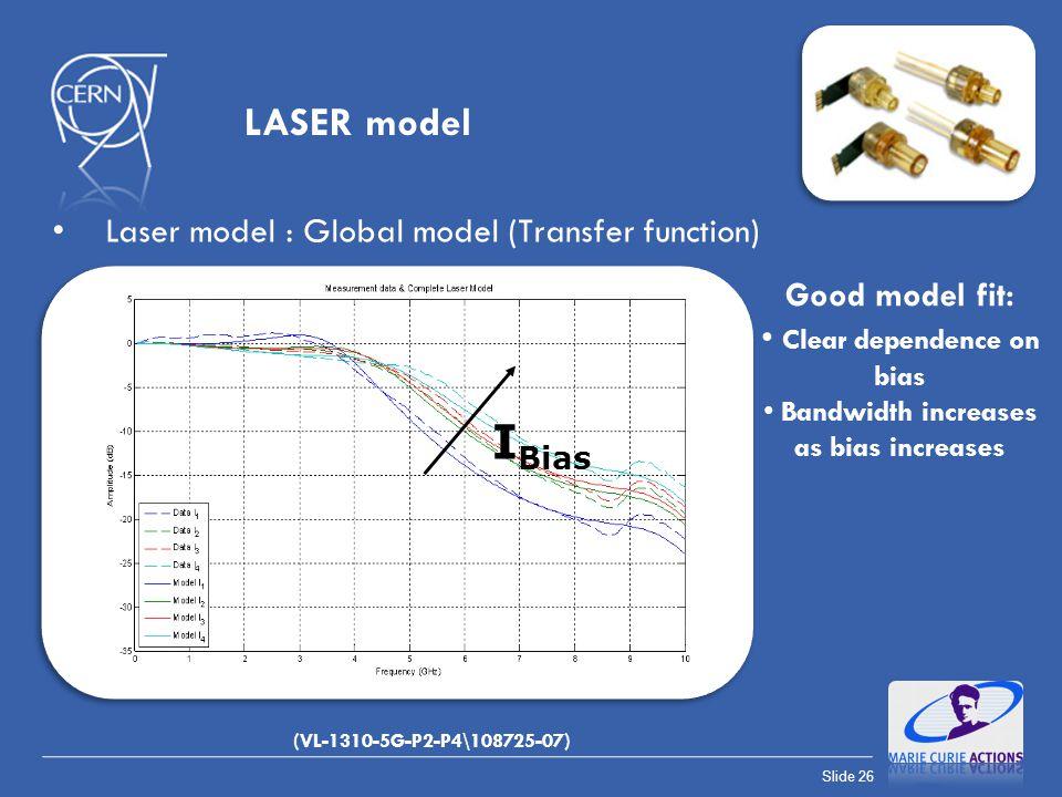 Slide 26 Laser model : Global model (Transfer function) (VL-1310-5G-P2-P4\108725-07) LASER model Good model fit: Clear dependence on bias Bandwidth in