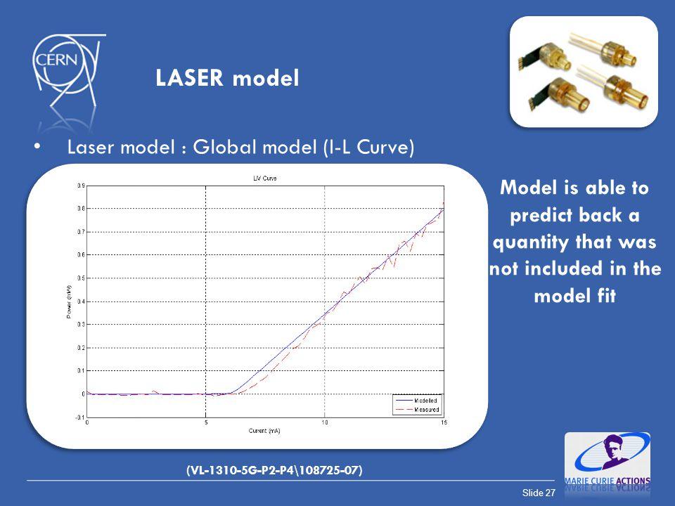 Slide 27 Laser model : Global model (I-L Curve) (VL-1310-5G-P2-P4\108725-07) LASER model Model is able to predict back a quantity that was not include