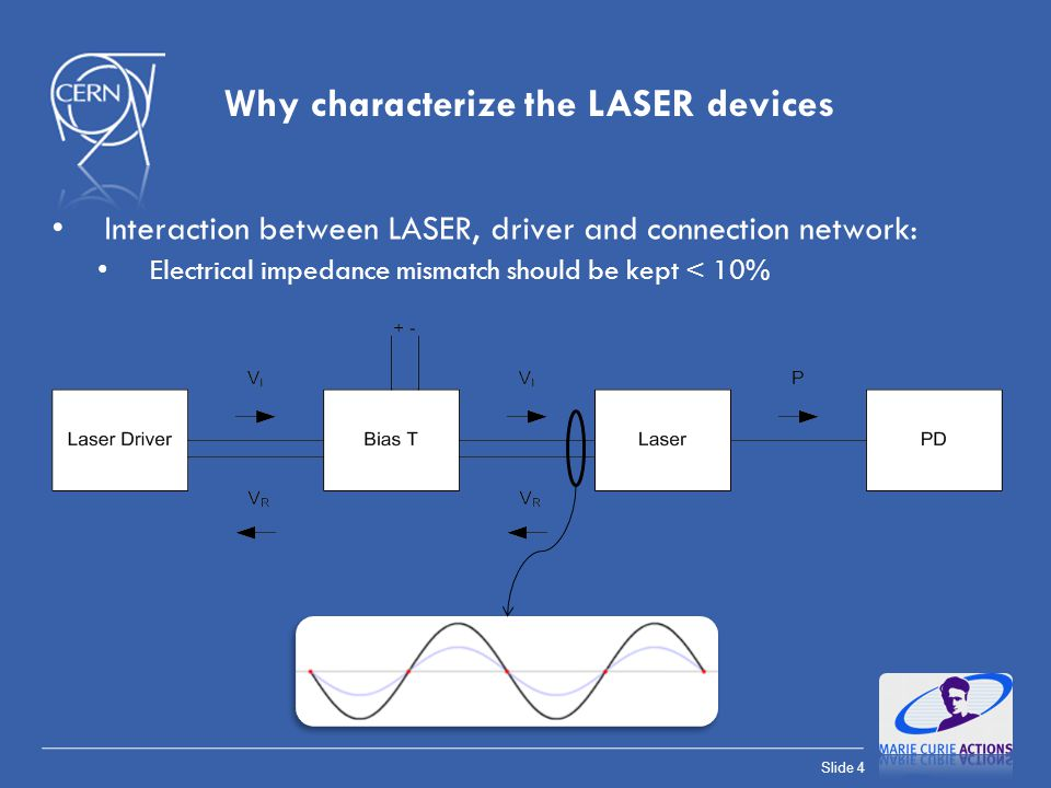 Slide 4 Why characterize the LASER devices Interaction between LASER, driver and connection network: Electrical impedance mismatch should be kept < 10
