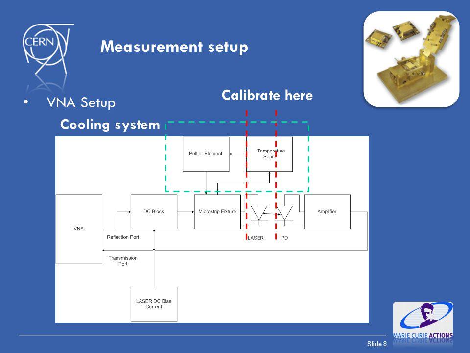 Slide 9 Measurement setup VNA Setup