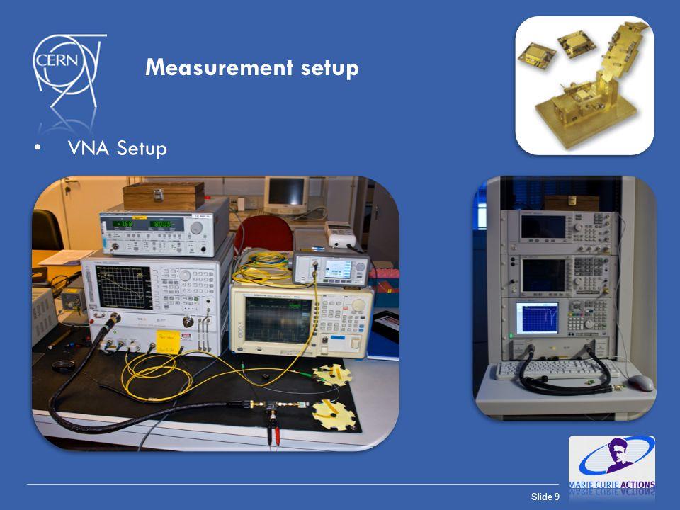 Slide 10 Measurement setup Laser assembly Wired LaserFlex Strip Laser
