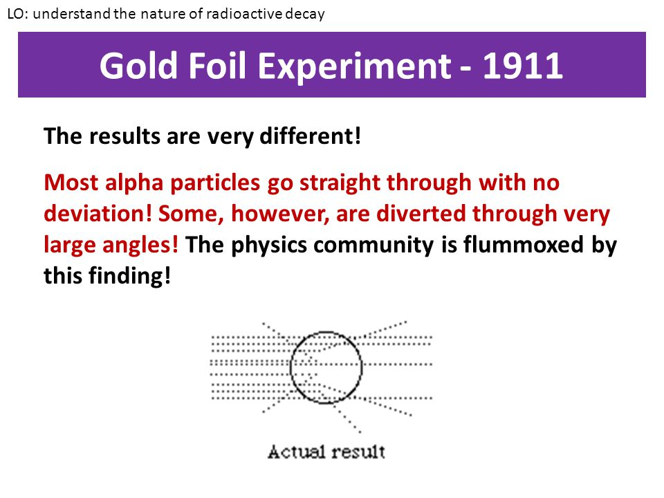 Enter Rutherford LO: understand the nature of radioactive decay Ernest Rutherford fired alpha particles at gold foil.
