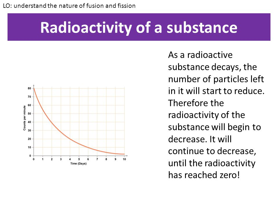 Radioactivity of a substance LO: understand the nature of fusion and fission