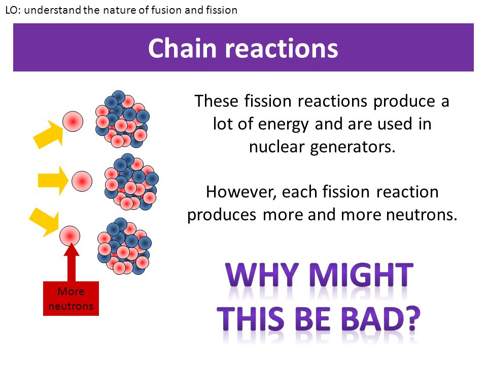 Uranium nucleus Neutron Nuclear Fission LO: understand the nature of fusion and fission Along with the energy, some more neutrons are also released.
