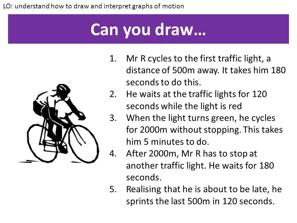 Can you draw… Mr R cycles into work.