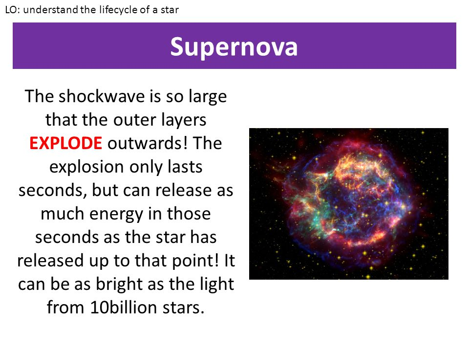 Supernova LO: understand the lifecycle of a star For very heavy stars, once they have run out of fuel, the star begins to collapse in on itself. It co