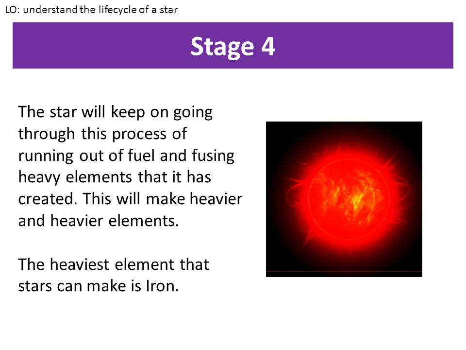 Stage 3 LO: understand the lifecycle of a star When the star has run out of helium, it will start fusing the heavier elements that it has created.