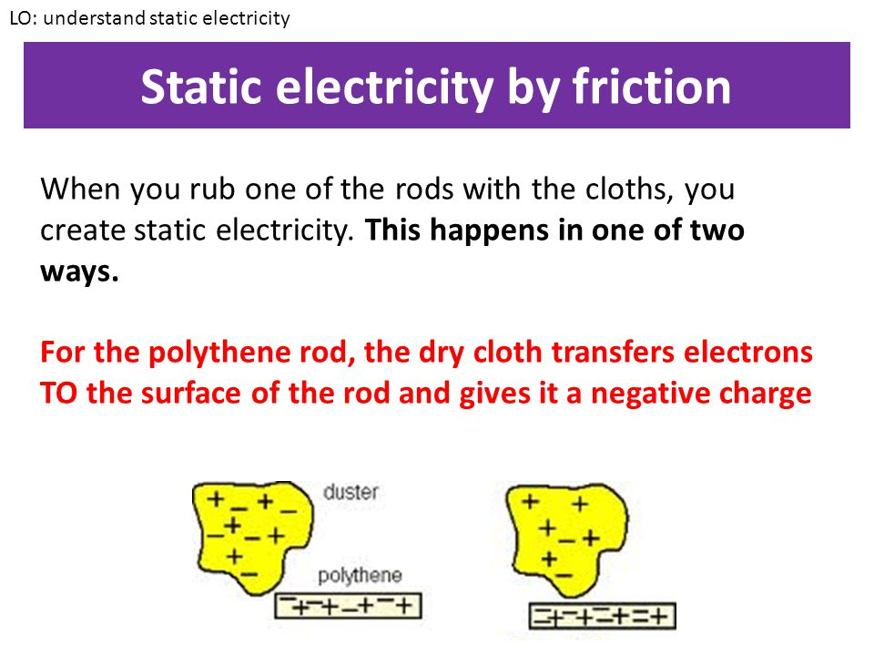 What is an atom made up of? LO: understand static electricity Protons – Positively charged particles found inside the nucleus Neutrons – Neutral parti