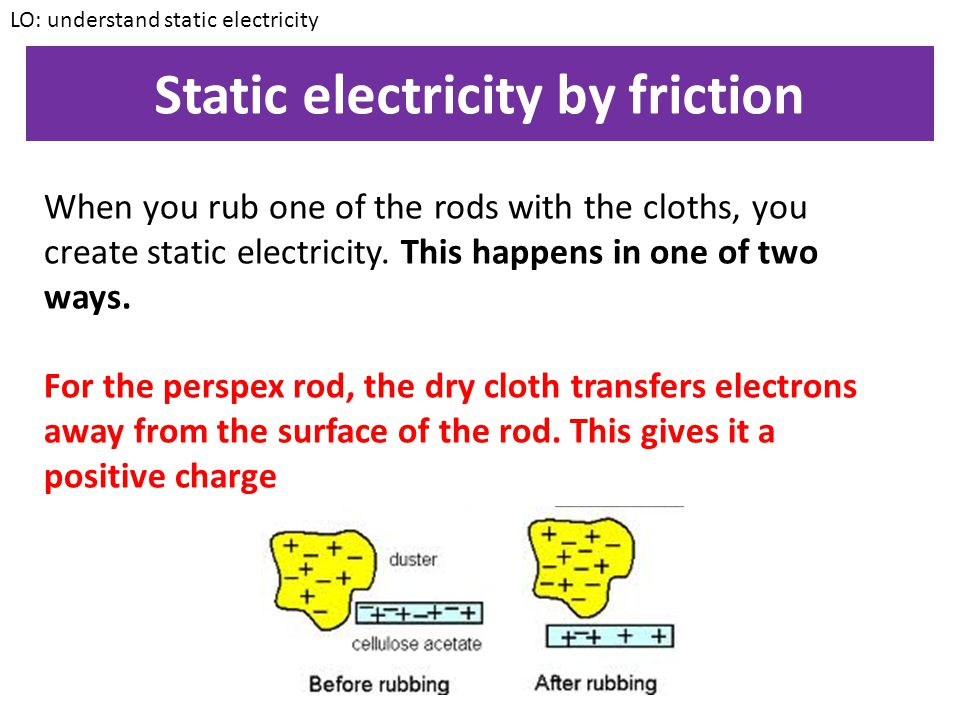 Static electricity by friction LO: understand static electricity When you rub one of the rods with the cloths, you create static electricity. This hap