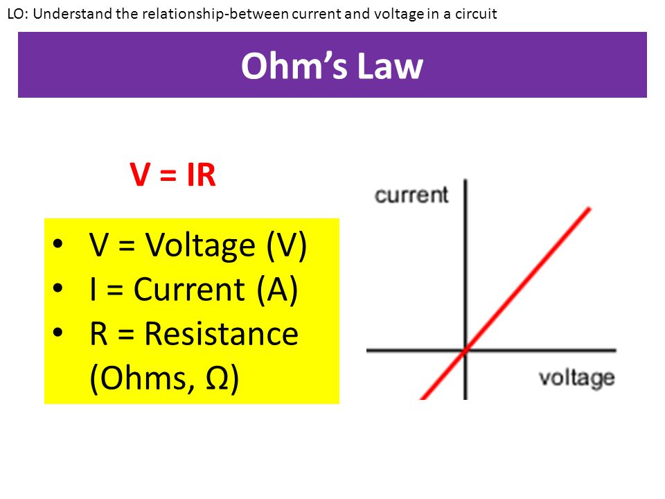 Ohm's Law Ohm's Law states that the current through a resistor is proportional to the potential difference provided the temperature is constant LO: Understand the relationship-between current and voltage in a circuit