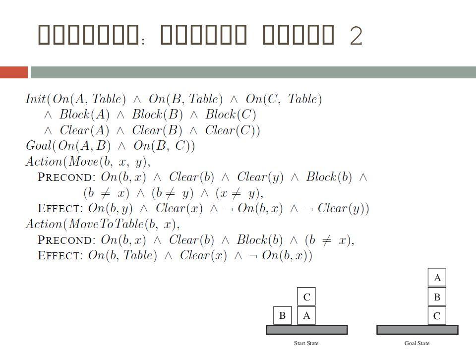 Example : Blocks World 2