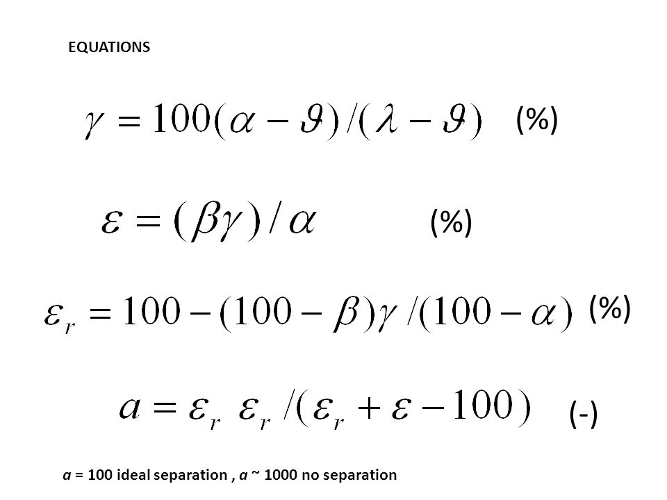 EQUATIONS (%) (-) a = 100 ideal separation, a ~ 1000 no separation