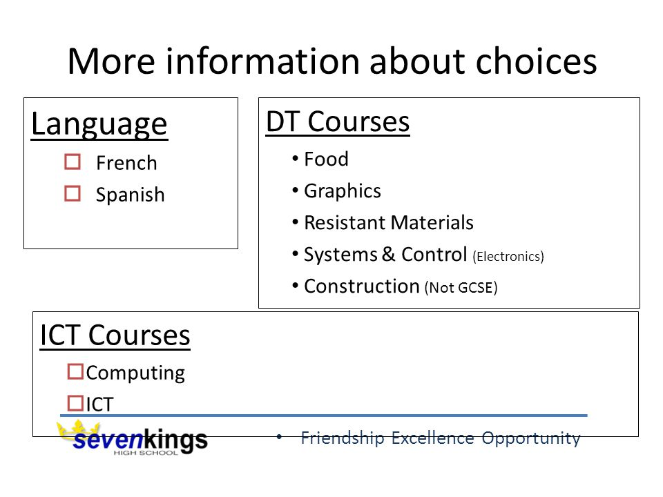 Friendship Excellence Opportunity More information about choices DT Courses Food Graphics Resistant Materials Systems & Control (Electronics) Construction (Not GCSE) ICT Courses  Computing  ICT Language  French  Spanish