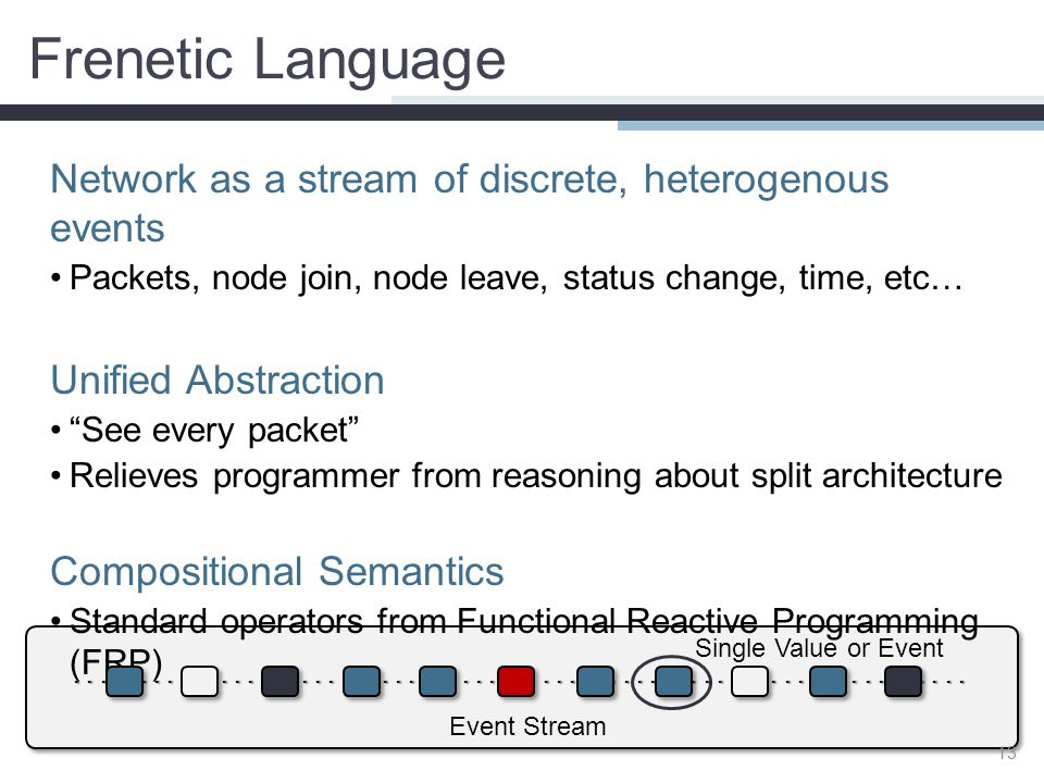 Frenetic Language Network as a stream of discrete, heterogenous events Packets, node join, node leave, status change, time, etc… Unified Abstraction ""