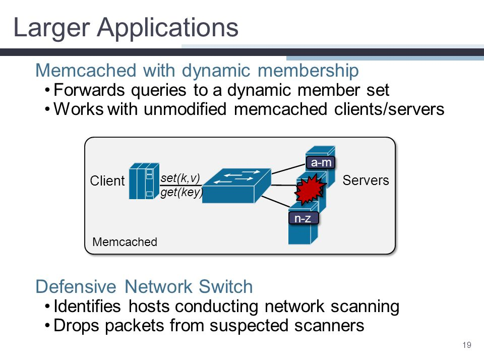 Memcached with dynamic membership Forwards queries to a dynamic member set Works with unmodified memcached clients/servers Defensive Network Switch Id