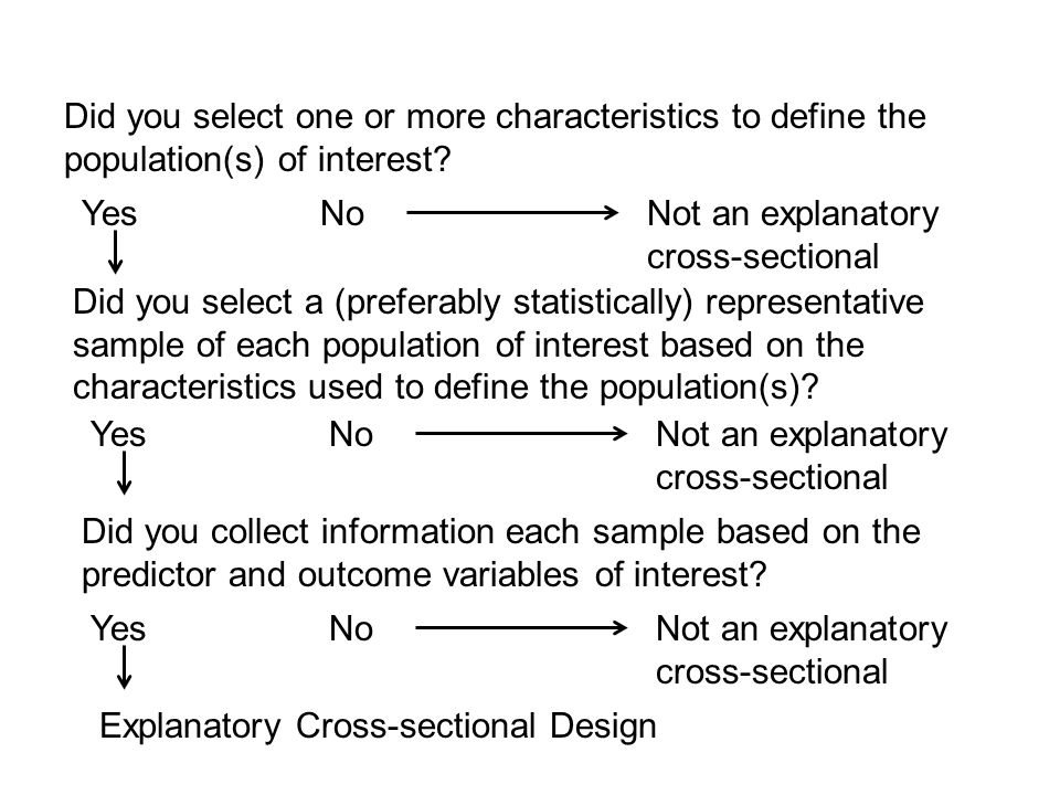 Did you select one or more characteristics to define the population(s) of interest? YesNoNot an explanatory cross-sectional Did you select a (preferab