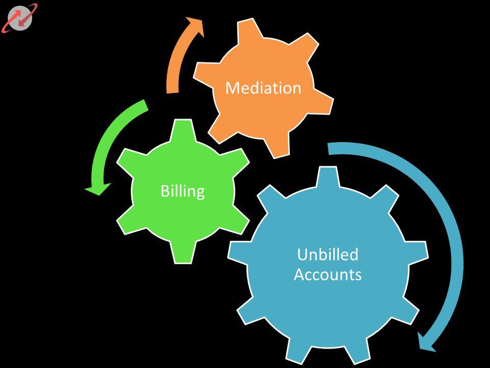 Unbilled Accounts Billing Mediation