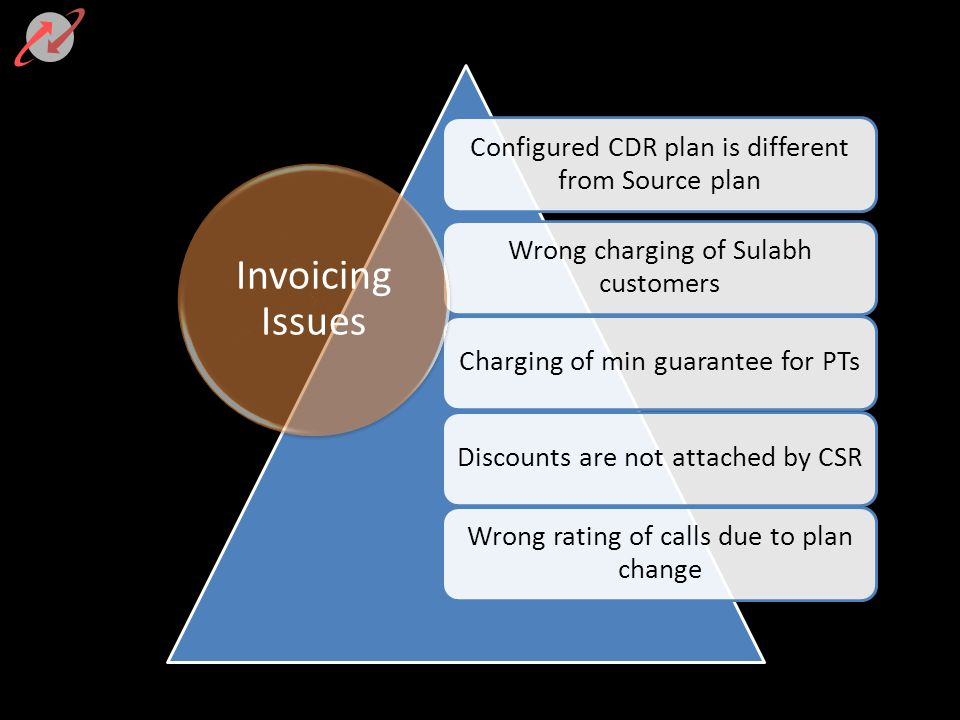 Configured CDR plan is different from Source plan Wrong charging of Sulabh customers Charging of min guarantee for PTsDiscounts are not attached by CSR Wrong rating of calls due to plan change Invoicing Issues