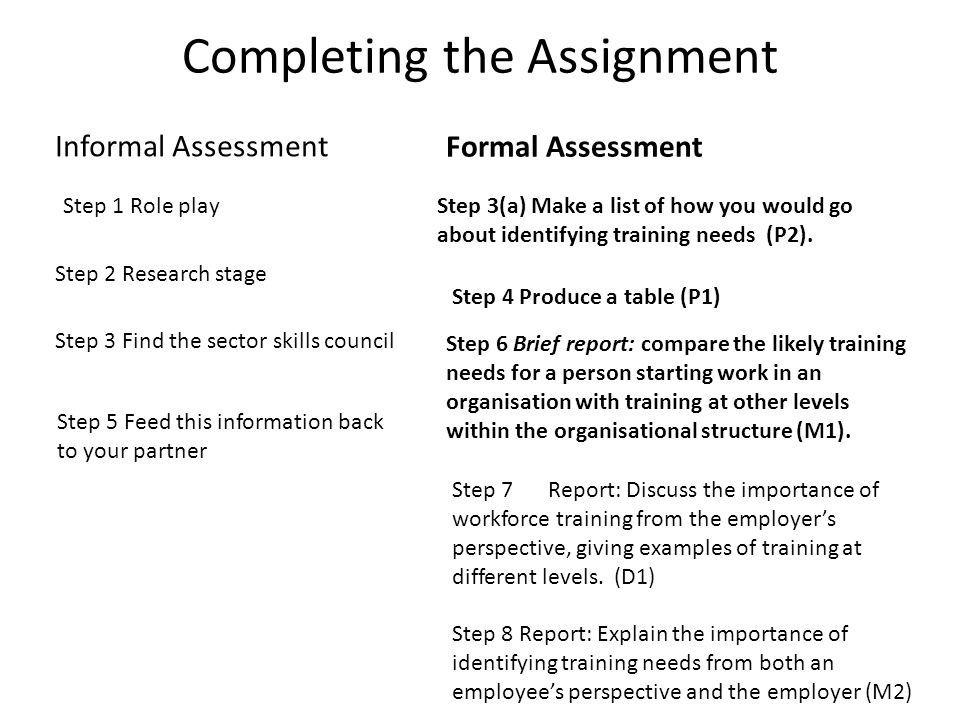 Completing the Assignment Informal Assessment Formal Assessment Step 2 Research stage Step 3 Find the sector skills council Step 3(a) Make a list of h