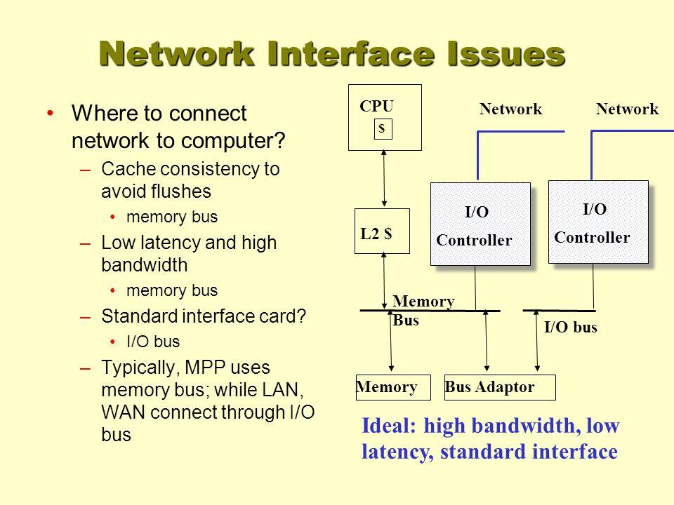 Ideal: high bandwidth, low latency, standard interface $ CPU L2 $ Memory Bus MemoryBus Adaptor I/O bus I/O Controller I/O Controller Network Network I