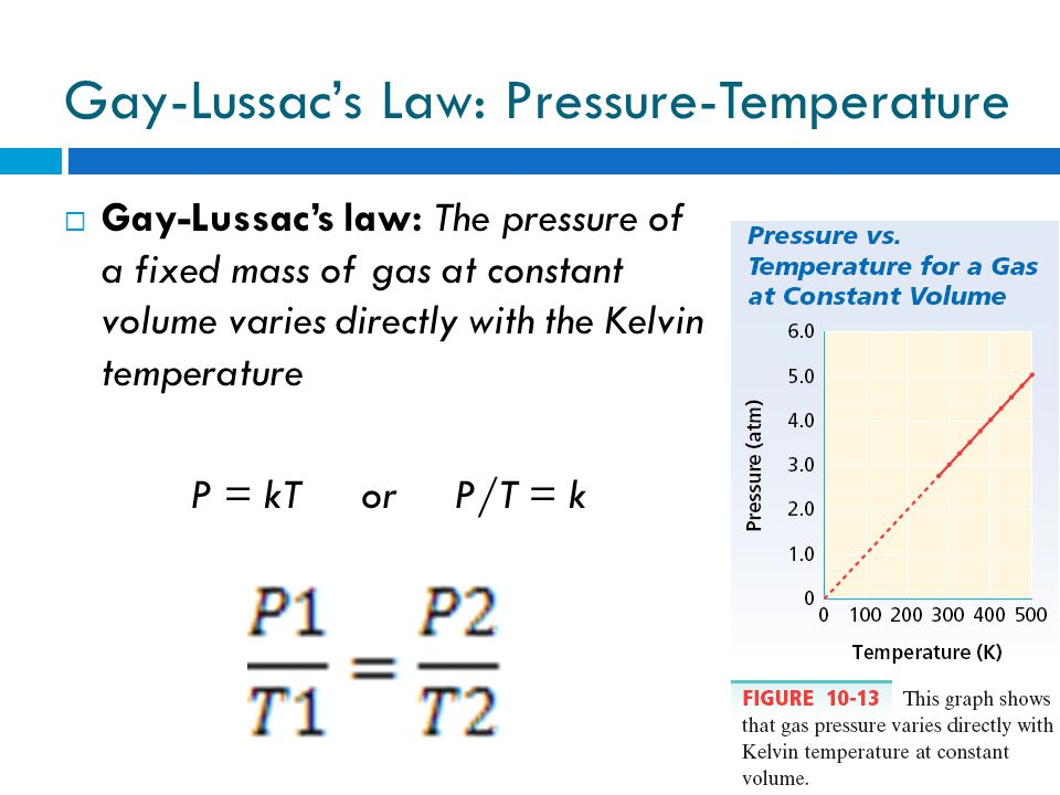 Gay-Lussac's Law: Pressure-Temperature  Gay-Lussac's law: The pressure of a fixed mass of gas at constant volume varies directly with the Kelvin temp