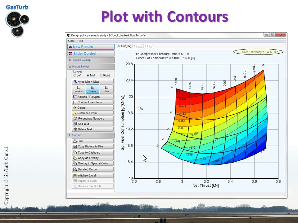 Plot with Contours Copyright © GasTurb GmbH