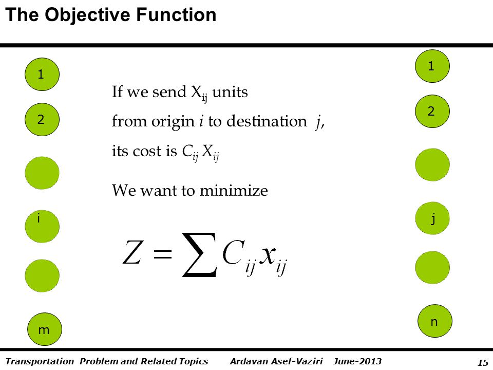 15 Ardavan Asef-Vaziri June-2013Transportation Problem and Related Topics The Objective Function m 1 2 i n 1 2 j If we send X ij units from origin i t