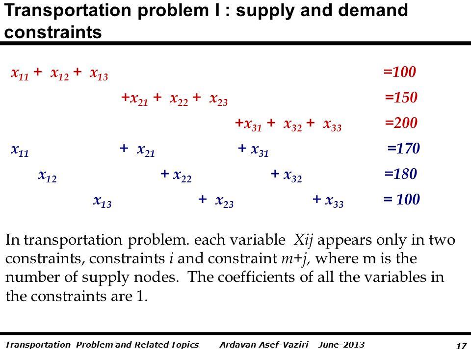 17 Ardavan Asef-Vaziri June-2013Transportation Problem and Related Topics Transportation problem I : supply and demand constraints x 11 + x 12 + x 13