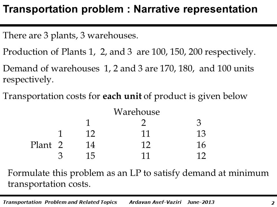 3 Ardavan Asef-Vaziri June-2013Transportation Problem and Related Topics Plant 1 Warehouse 1 Plant 2 Plant 3 Warehouse 2Warehouse 3 Data for the Transportation Model Quantity demanded at each destination Quantity supplied from each origin Cost between origin and destination