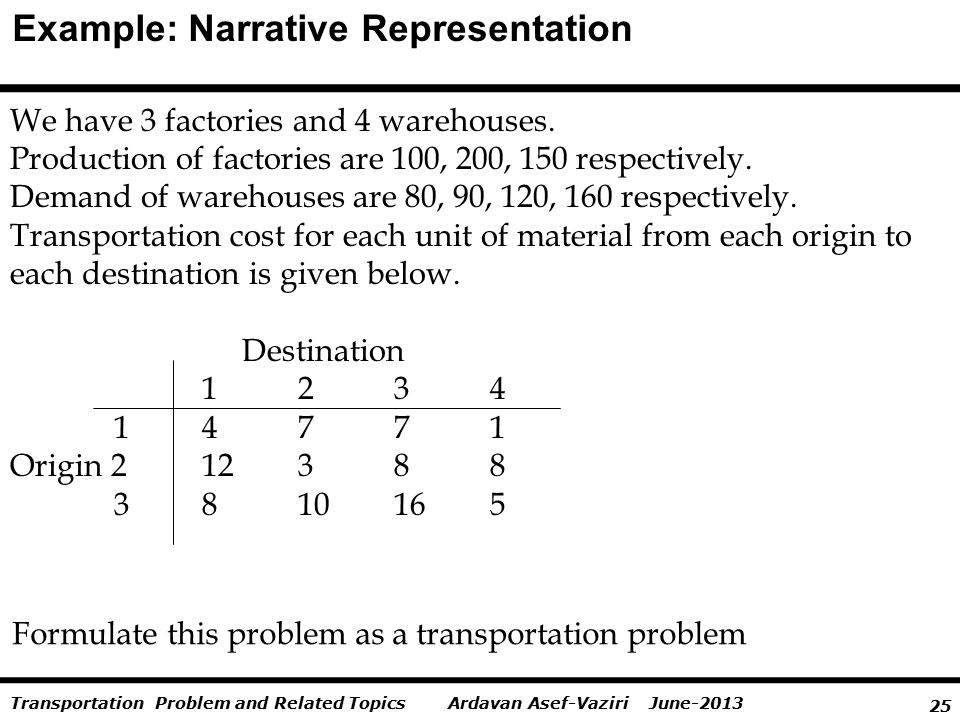 25 Ardavan Asef-Vaziri June-2013Transportation Problem and Related Topics Example: Narrative Representation We have 3 factories and 4 warehouses. Prod