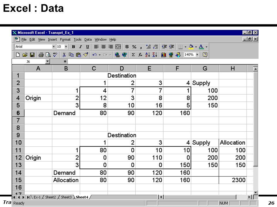 26 Ardavan Asef-Vaziri June-2013Transportation Problem and Related Topics Excel : Data