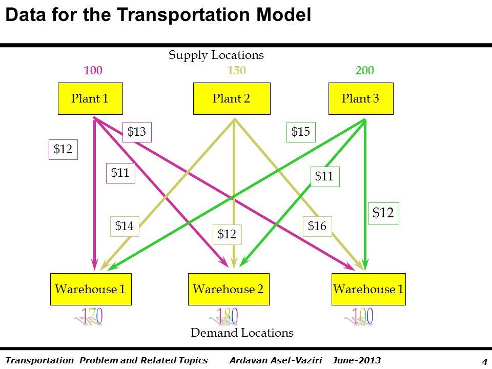 4 Ardavan Asef-Vaziri June-2013Transportation Problem and Related Topics $12 $11 $13 $12 Plant 1Plant 2Plant 3 Warehouse 1Warehouse 2Warehouse 1 $14 $