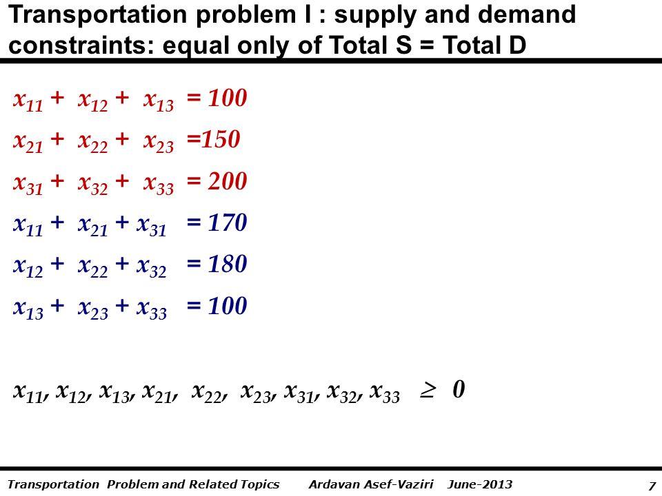 8 Ardavan Asef-Vaziri June-2013Transportation Problem and Related Topics Transportation problem I : supply and demand constraints: ≤ for S, ≥ for D always correct x 11 + x 12 + x 13 ≤ 100 x 21 + x 22 + x 23 ≤ 150 x 31 + x 32 + x 33 ≤ 200 x 11 + x 21 + x 31 ≥ 170 x 12 + x 22 + x 32 ≥ 180 x 13 + x 23 + x 33 ≥ 100 x 11, x 12, x 13, x 21, x 22, x 23, x 31, x 32, x 33  0