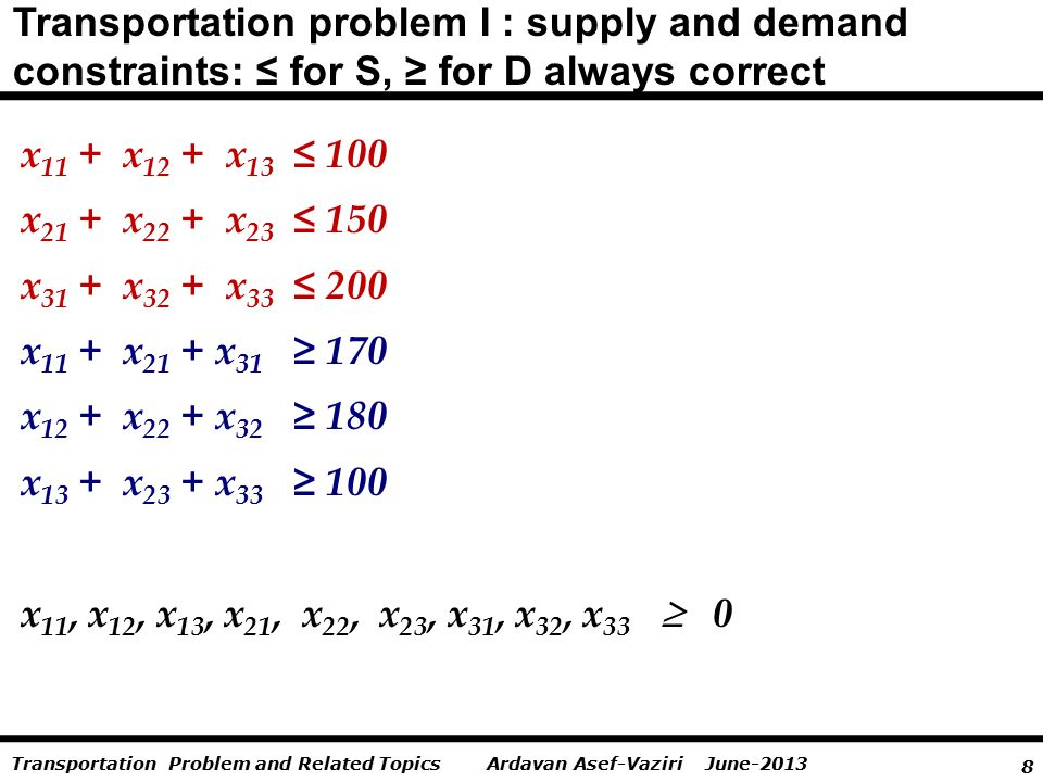 8 Ardavan Asef-Vaziri June-2013Transportation Problem and Related Topics Transportation problem I : supply and demand constraints: ≤ for S, ≥ for D always correct x 11 + x 12 + x 13 ≤ 100 x 21 + x 22 + x 23 ≤ 150 x 31 + x 32 + x 33 ≤ 200 x 11 + x 21 + x 31 ≥ 170 x 12 + x 22 + x 32 ≥ 180 x 13 + x 23 + x 33 ≥ 100 x 11, x 12, x 13, x 21, x 22, x 23, x 31, x 32, x 33  0