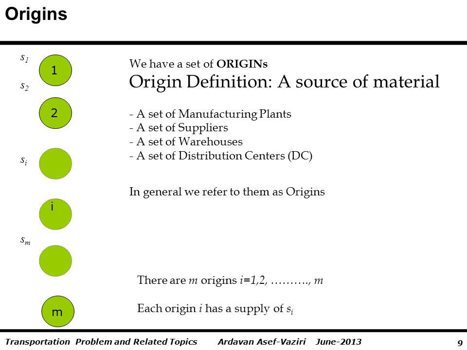 9 Ardavan Asef-Vaziri June-2013Transportation Problem and Related Topics Origins We have a set of ORIGINs Origin Definition: A source of material - A