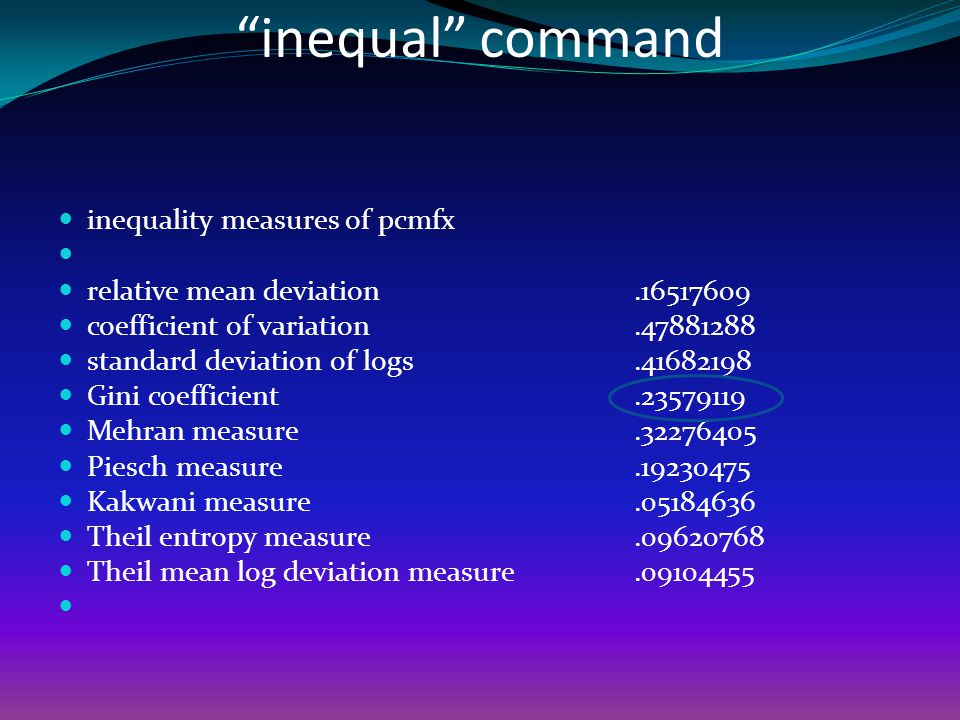 inequal command inequality measures of pcmfx relative mean deviation.16517609 coefficient of variation.47881288 standard deviation of logs.41682198 Gini coefficient.23579119 Mehran measure.32276405 Piesch measure.19230475 Kakwani measure.05184636 Theil entropy measure.09620768 Theil mean log deviation measure.09104455