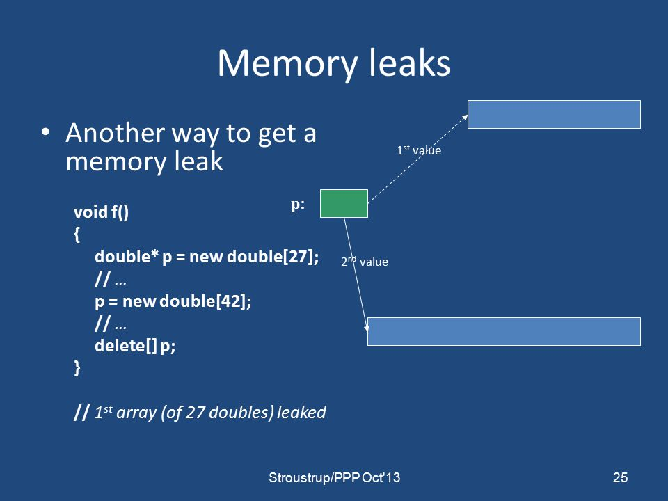 Memory leaks Another way to get a memory leak void f() { double* p = new double[27]; // … p = new double[42]; // … delete[] p; } // 1 st array (of 27 doubles) leaked 25 p: 2 nd value 1 st value Stroustrup/PPP Oct 13