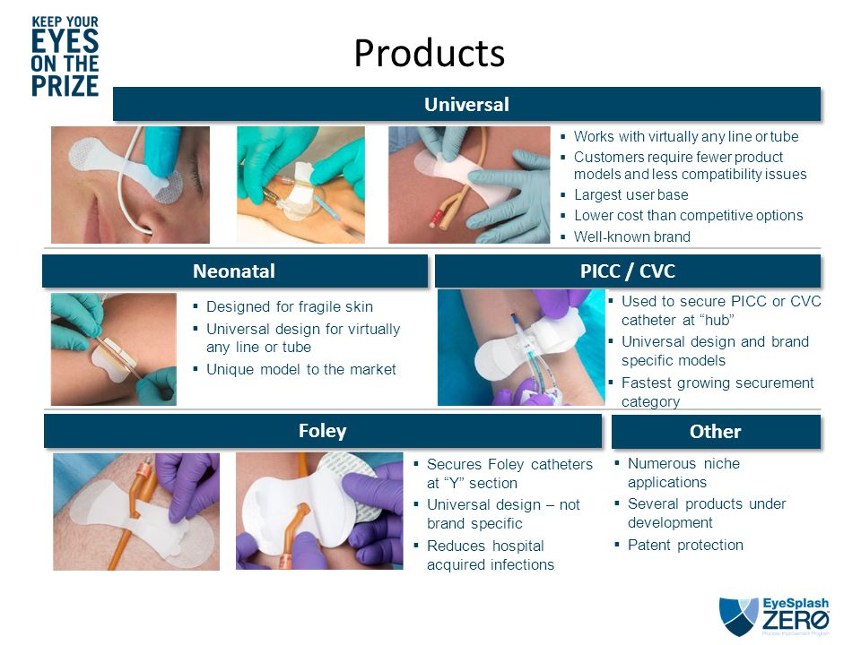 Products Universal PICC / CVC Foley  Designed for fragile skin  Universal design for virtually any line or tube  Unique model to the market  Used