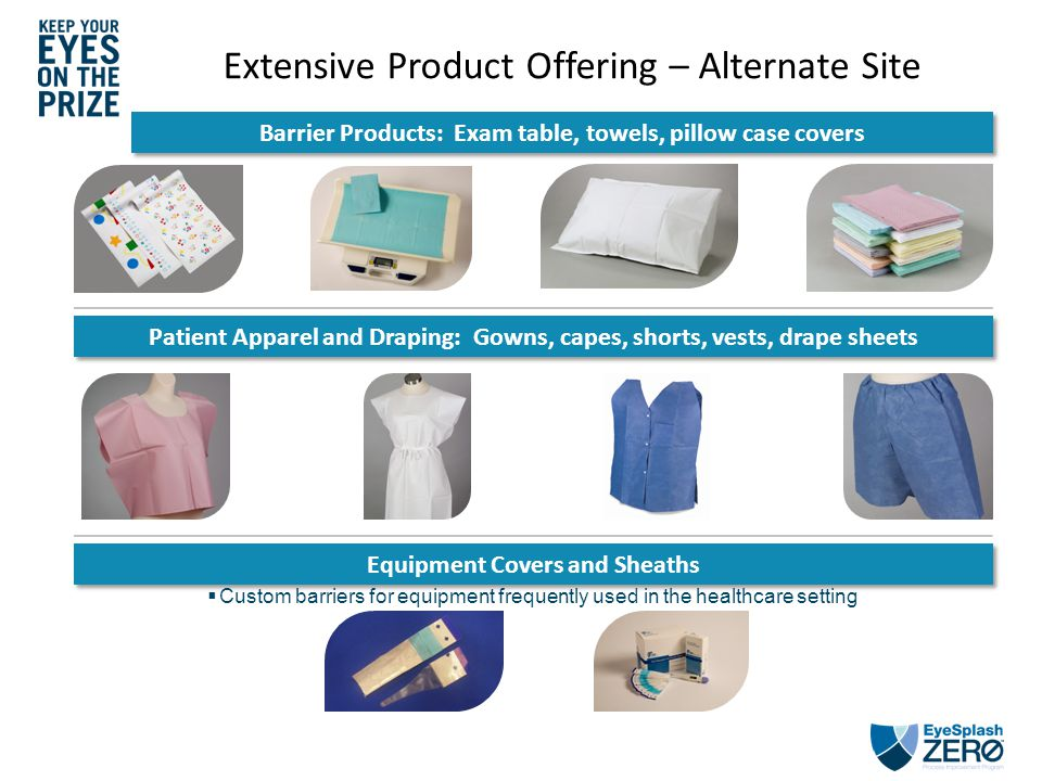 Extensive Product Offering – Dental Bibs and Towels Tray Covers and Headrest Covers Custom Barrier Products  Proprietary intra-oral camera sheaths and x-ray sheaths made for specific OEM devices