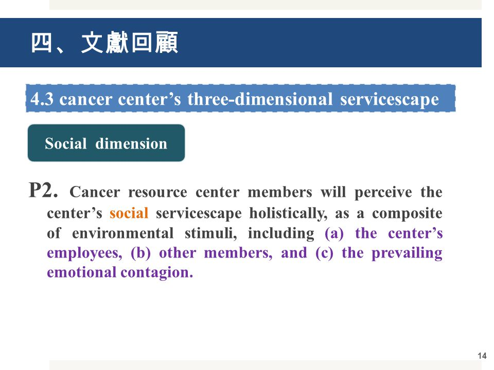 四、文獻回顧 14 4.3 cancer center's three-dimensional servicescape P2.