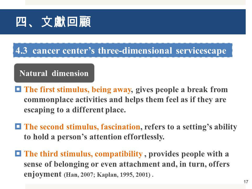 四、文獻回顧 17 4.3 cancer center's three-dimensional servicescape  The first stimulus, being away, gives people a break from commonplace activities and helps them feel as if they are escaping to a different place.