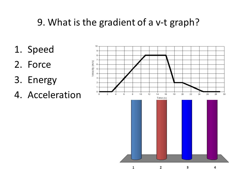 9. What is the gradient of a v-t graph? 1.Speed 2.Force 3.Energy 4.Acceleration