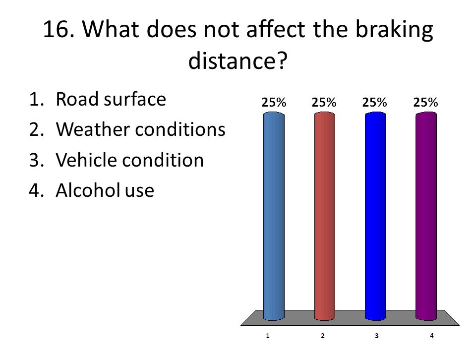 16. What does not affect the braking distance? 1.Road surface 2.Weather conditions 3.Vehicle condition 4.Alcohol use