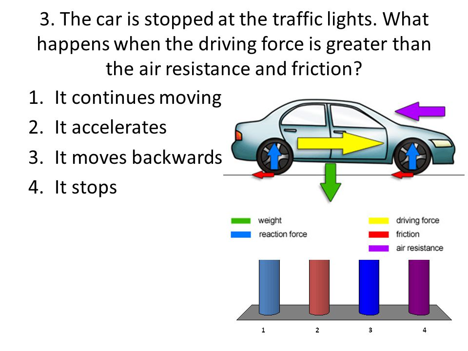3. The car is stopped at the traffic lights. What happens when the driving force is greater than the air resistance and friction? 1.It continues movin